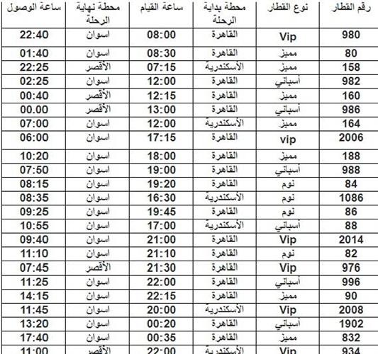 سكك حديد مصر: احجز مقعدك الآن من خلال ابلكيشن الموبايل بالرقم القومي ومواعيد القطارات وحقيقة زيادة السعر 10% 1 11/2/2020 - 10:10 ص